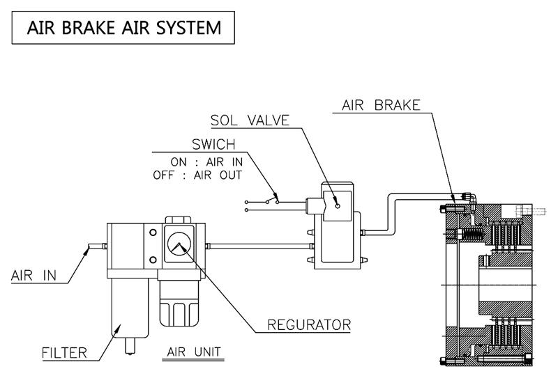 dk-1制动机电路图